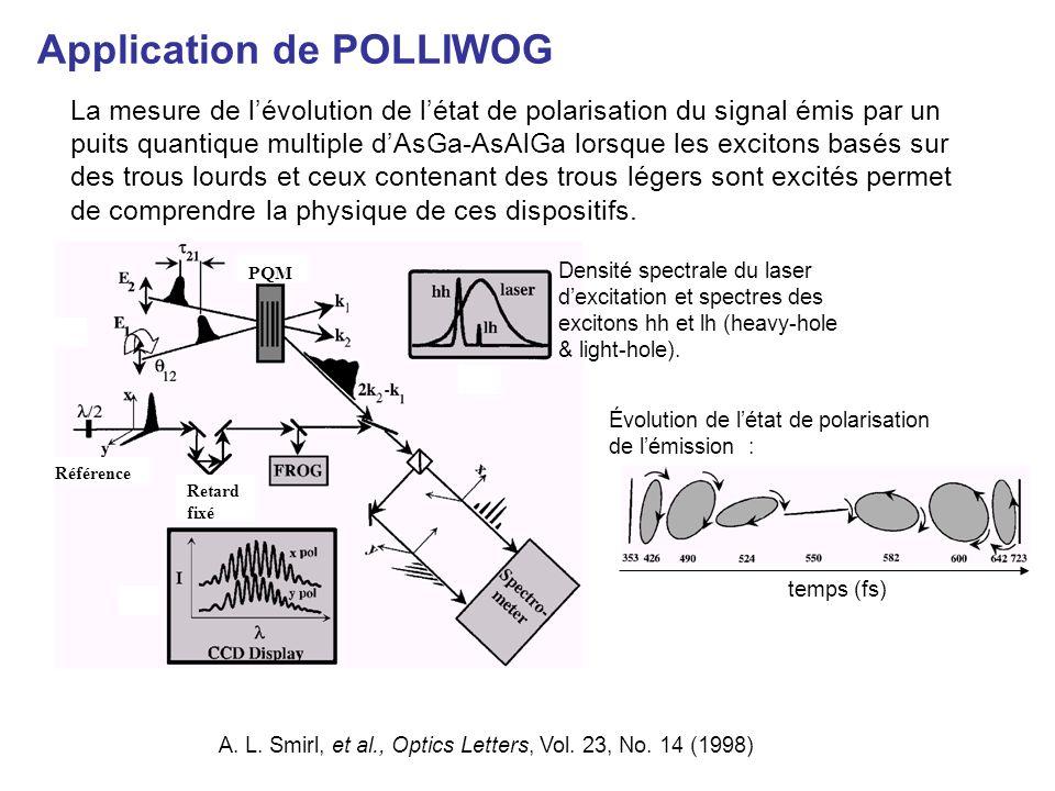 POLLIWOG (POLarizationLabeledInterference vs.Wavelength forOnly aGlint*)...mais il existe cependant de la lumière dont létat de polarisation se modifie trop vite pour être mesuré avec les instruments disponibles .