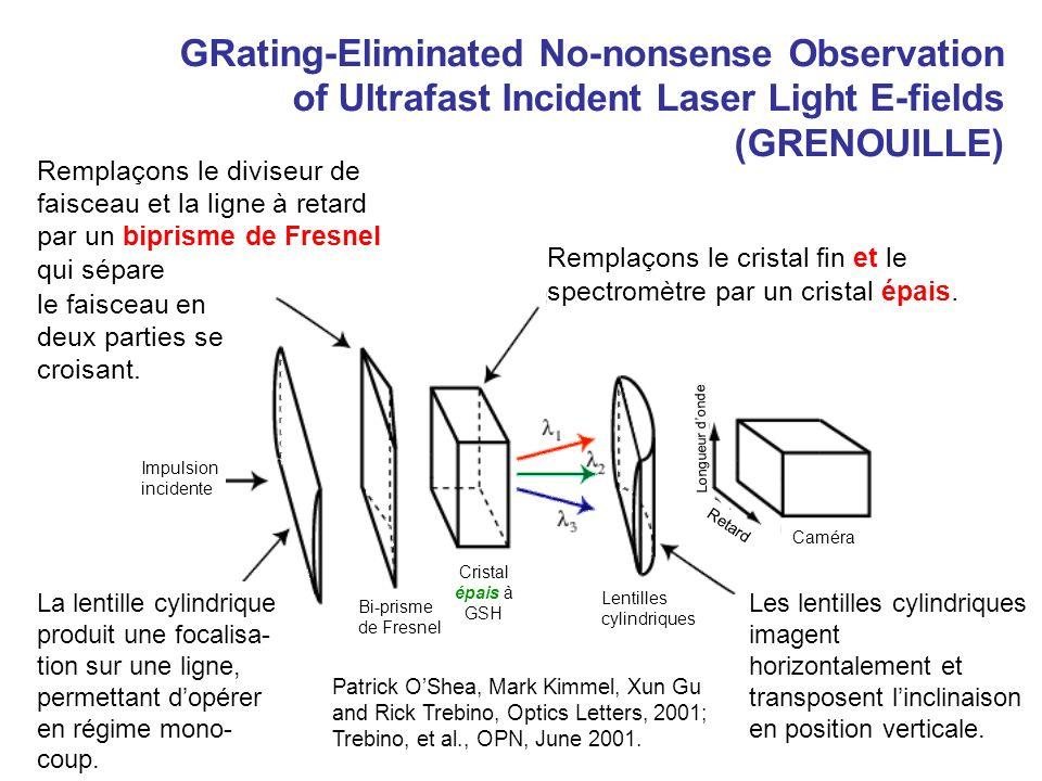 Louverture angulaire de lharmonique seconde est inversément proportionnelle à lépaisseur du cristal.