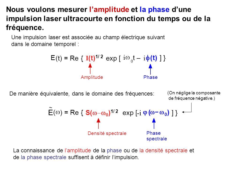 Une impulsion laser est associée au champ électrique suivant dans le domaine temporel : E I(t) 1/ 2 exp [ i t – i (t) ] } AmplitudePhase (t) = Re { De manière équivalente, dans le domaine des fréquences: exp [ -i ( – 0 ) ] } Phase spectrale ( On néglige la composante de fréquence négative.) E ( ) = Re { ~ S( ) 1/ 2 Nous voulons mesurer lamplitude et la phase dune impulsion laser ultracourte en fonction du temps ou de la fréquence.
