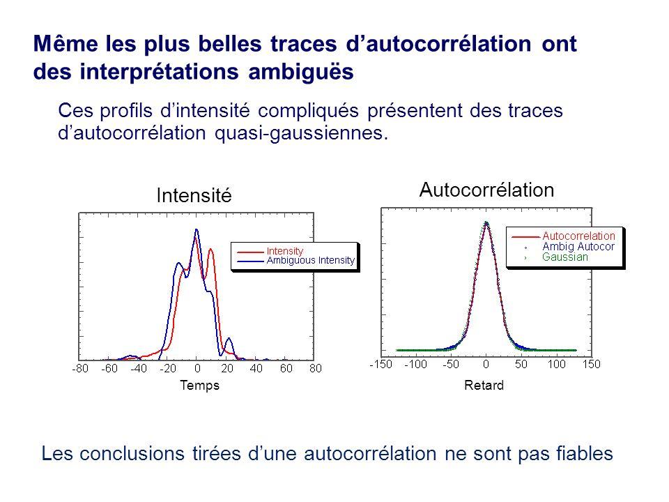Frequency Fréquence Intensité Temps Delay Traces FROG associées à des impulsions plus complexes Fréquence Retard Impulsion soumise à de lauto-modulation de phase Impulsion à profil de phase spectrale cubique Impulsion double