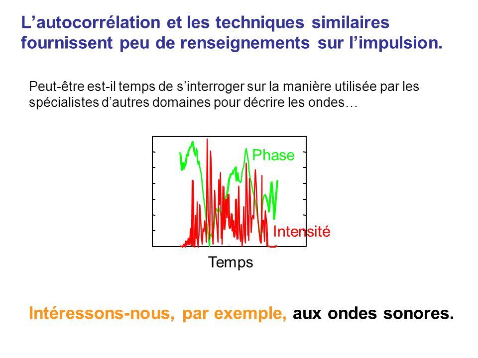Temps Intensité Phase Peut-être est-il temps de sinterroger sur la manière utilisée par les spécialistes dautres domaines pour décrire les ondes… Intéressons-nous, par exemple, aux ondes sonores.