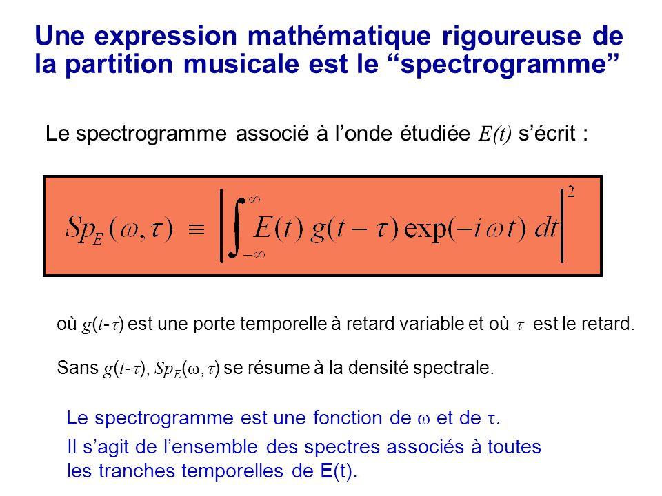 Une expression mathématique rigoureuse de la partition musicale est le spectrogramme Le spectrogramme est une fonction de et de Il sagit de lensemble des spectres associés à toutes les tranches temporelles de E(t).