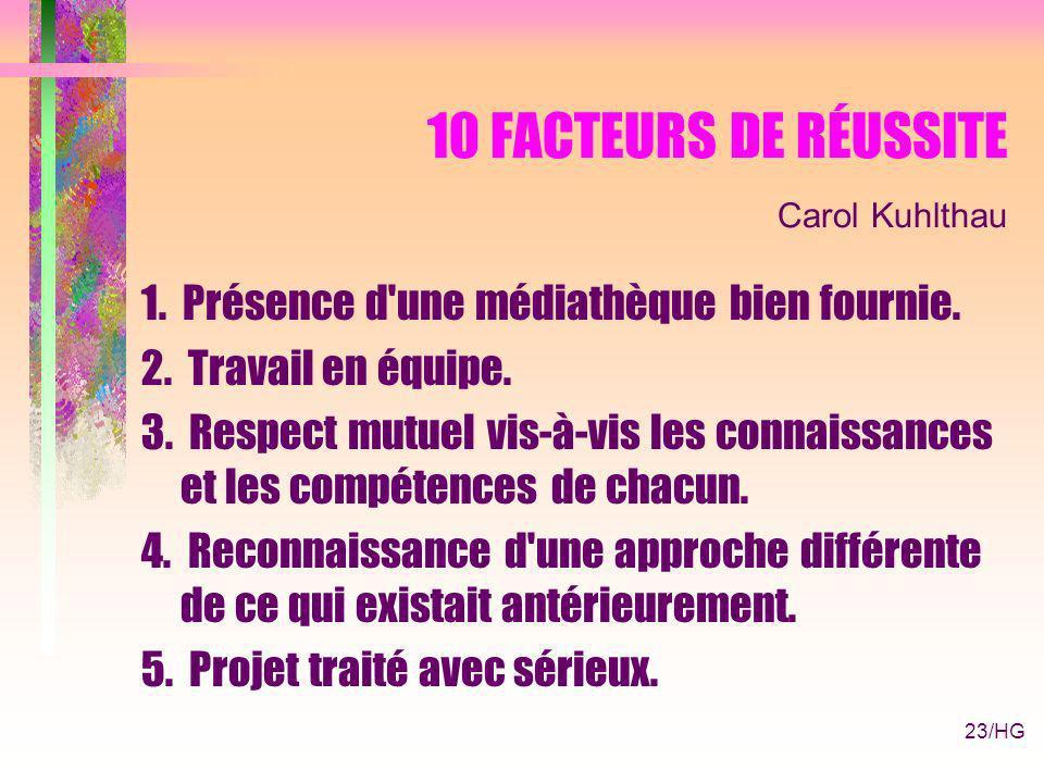23/HG 10 FACTEURS DE RÉUSSITE Carol Kuhlthau 1. Présence d une médiathèque bien fournie.