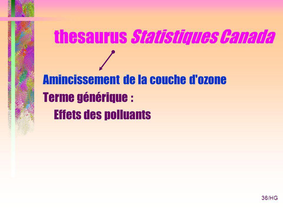 36/HG thesaurus Statistiques Canada Amincissement de la couche d ozone Terme générique : Effets des polluants