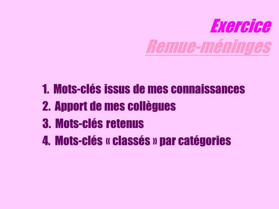 Exercice Remue-méninges Remue-méninges 1. Mots-clés issus de mes connaissances 2.