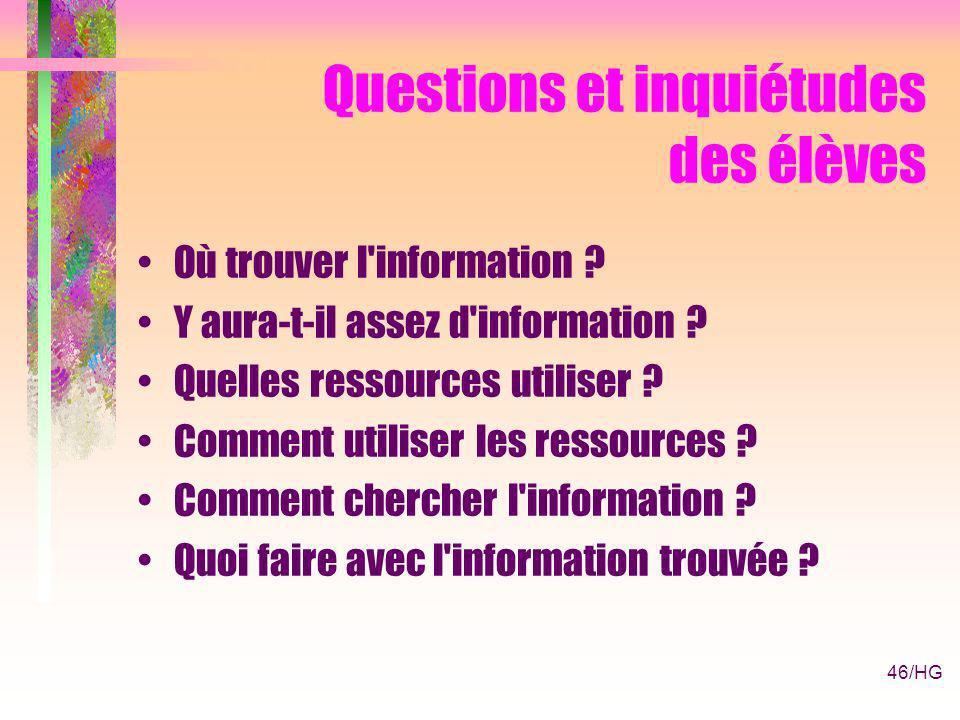 46/HG Questions et inquiétudes des élèves Où trouver l information .
