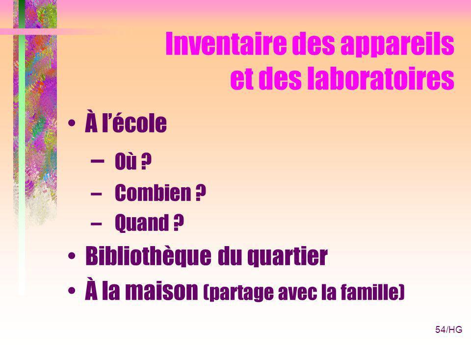 54/HG Inventaire des appareils et des laboratoires À lécole – Où .