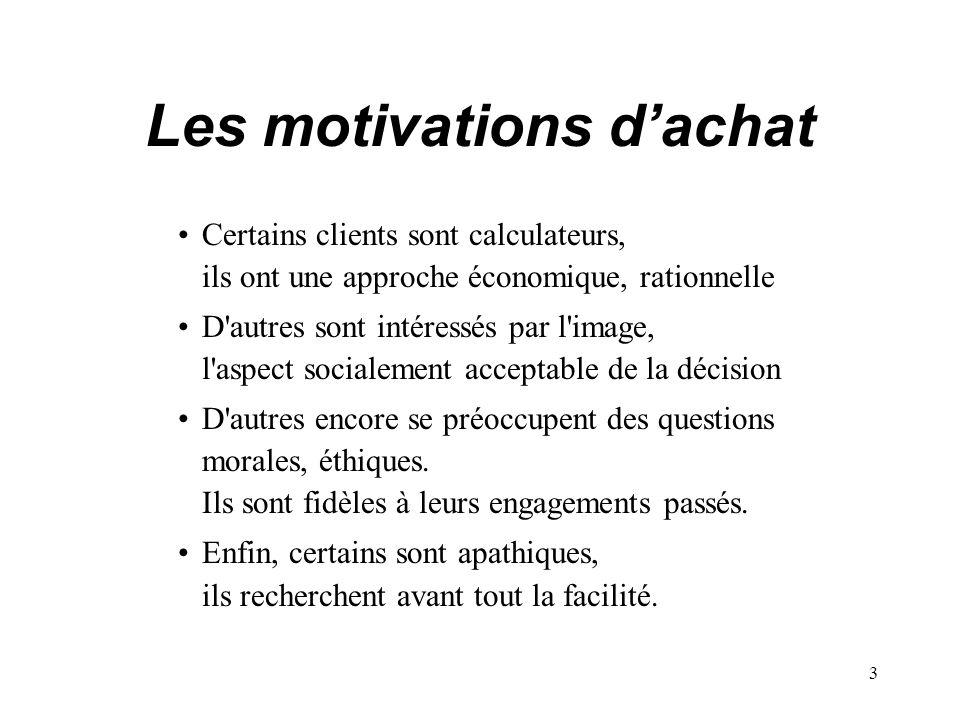 4 Attributs ou avantages .
