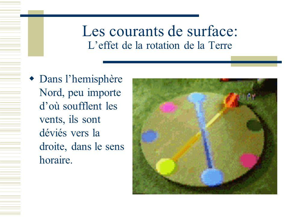 Les courants de surface: Leffet de la rotation de la Terre Dans lhemisphère Nord, peu importe doù soufflent les vents, ils sont déviés vers la droite,