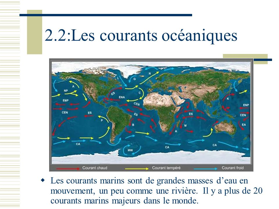 2.2:Les courants océaniques Les courants marins sont de grandes masses deau en mouvement, un peu comme une rivière. Il y a plus de 20 courants marins