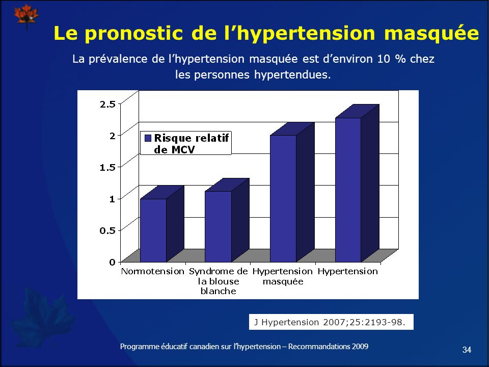 34 Le pronostic de lhypertension masquée J Hypertension 2007;25:2193-98.