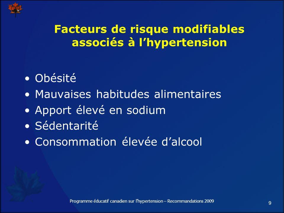 9 Programme éducatif canadien sur lhypertension – Recommandations 2009 Facteurs de risque modifiables associés à lhypertension Obésité Mauvaises habitudes alimentaires Apport élevé en sodium Sédentarité Consommation élevée dalcool