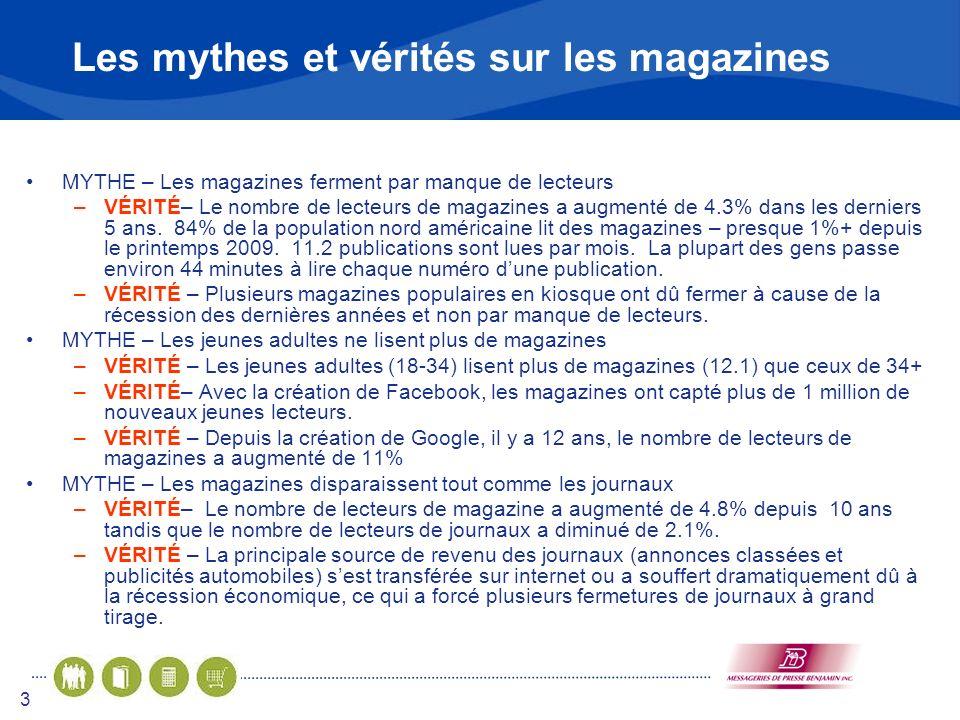 3 Les mythes et vérités sur les magazines MYTHE – Les magazines ferment par manque de lecteurs –VÉRITÉ– Le nombre de lecteurs de magazines a augmenté