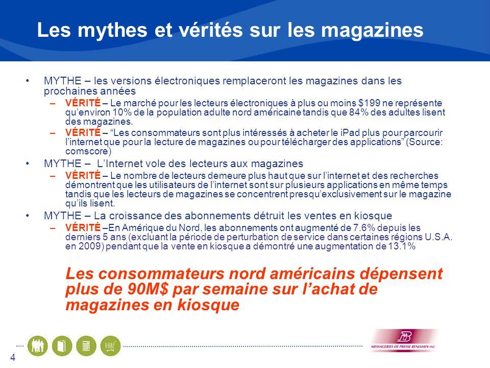 4 Les mythes et vérités sur les magazines MYTHE – les versions électroniques remplaceront les magazines dans les prochaines années –VÉRITÉ – Le marché