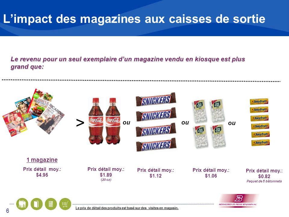 7 Forces de la catégorie Magazine au détail Fort rendement Marge brute +6 points que la marge moyenne des supermarchés.
