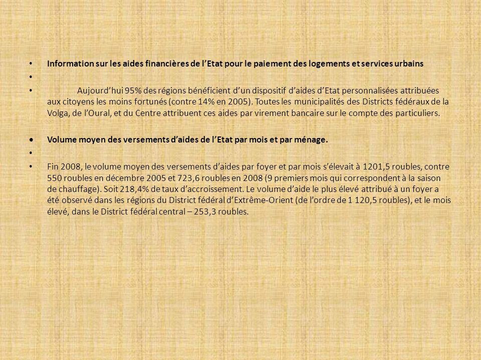 Information sur les aides financières de lEtat pour le paiement des logements et services urbains Aujourdhui 95% des régions bénéficient dun dispositif daides dEtat personnalisées attribuées aux citoyens les moins fortunés (contre 14% en 2005).