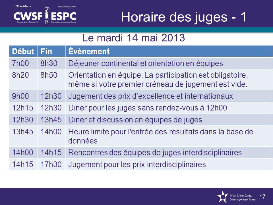 17 Horaire des juges - 1 DébutFinÉvènement 7h008h30Déjeuner continental et orientation en équipes 8h208h50Orientation en équipe. La participation est