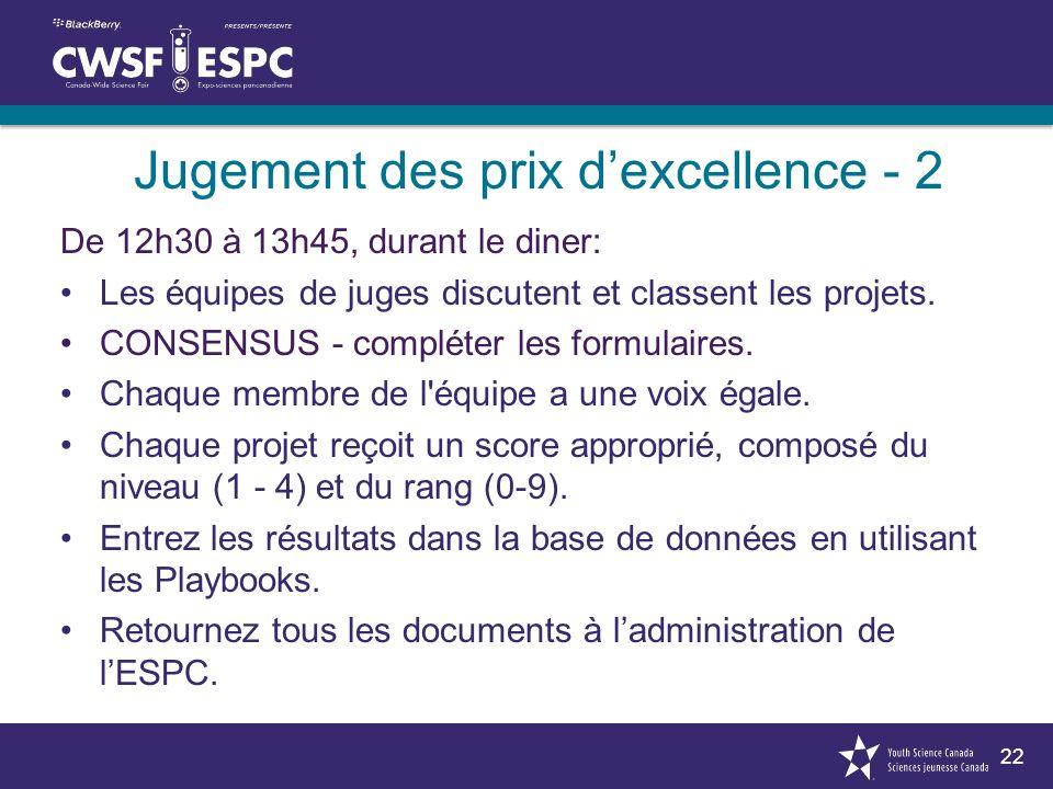 22 Jugement des prix dexcellence - 2 De 12h30 à 13h45, durant le diner: Les équipes de juges discutent et classent les projets.