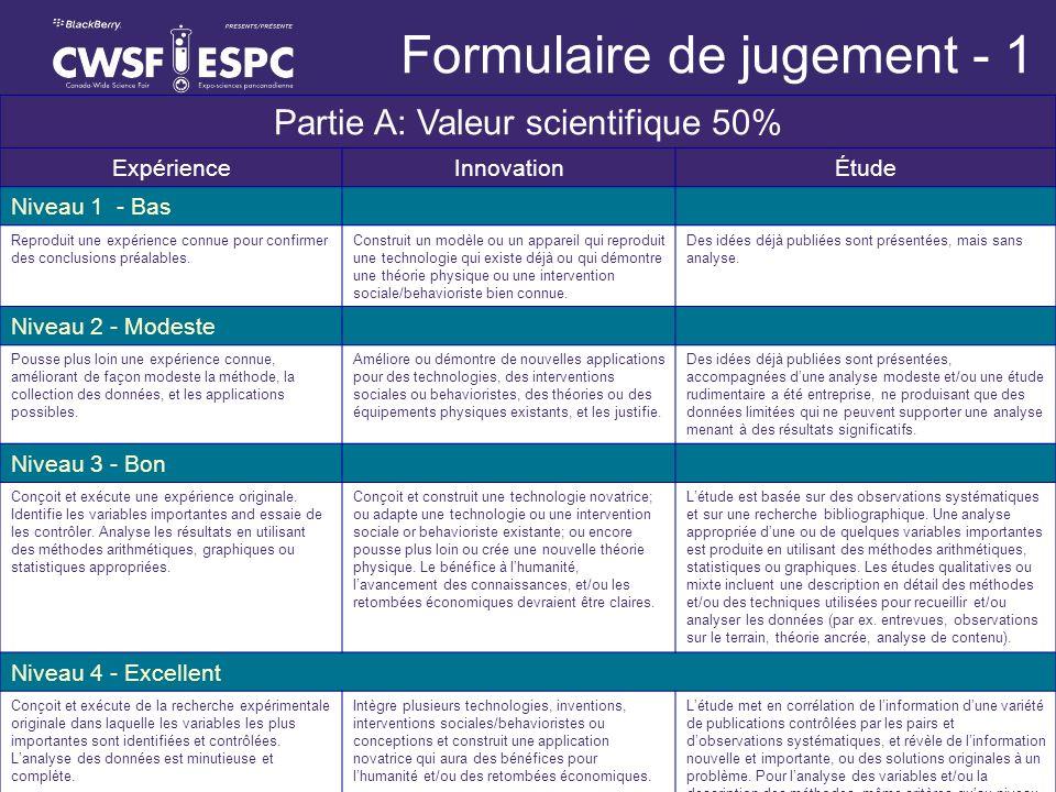 23 Formulaire de jugement - 1 Partie A: Valeur scientifique 50% ExpérienceInnovationÉtude Niveau 1 - Bas Reproduit une expérience connue pour confirmer des conclusions préalables.