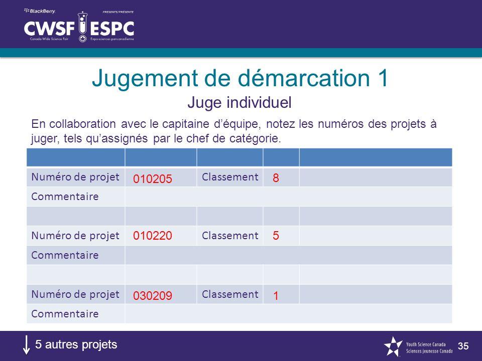 35 Jugement de démarcation 1 En collaboration avec le capitaine déquipe, notez les numéros des projets à juger, tels quassignés par le chef de catégorie.