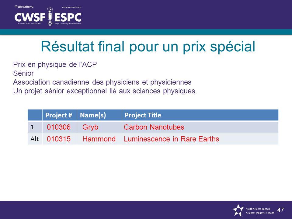 47 Résultat final pour un prix spécial Prix en physique de lACP Sénior Association canadienne des physiciens et physiciennes Un projet sénior exceptionnel lié aux sciences physiques.