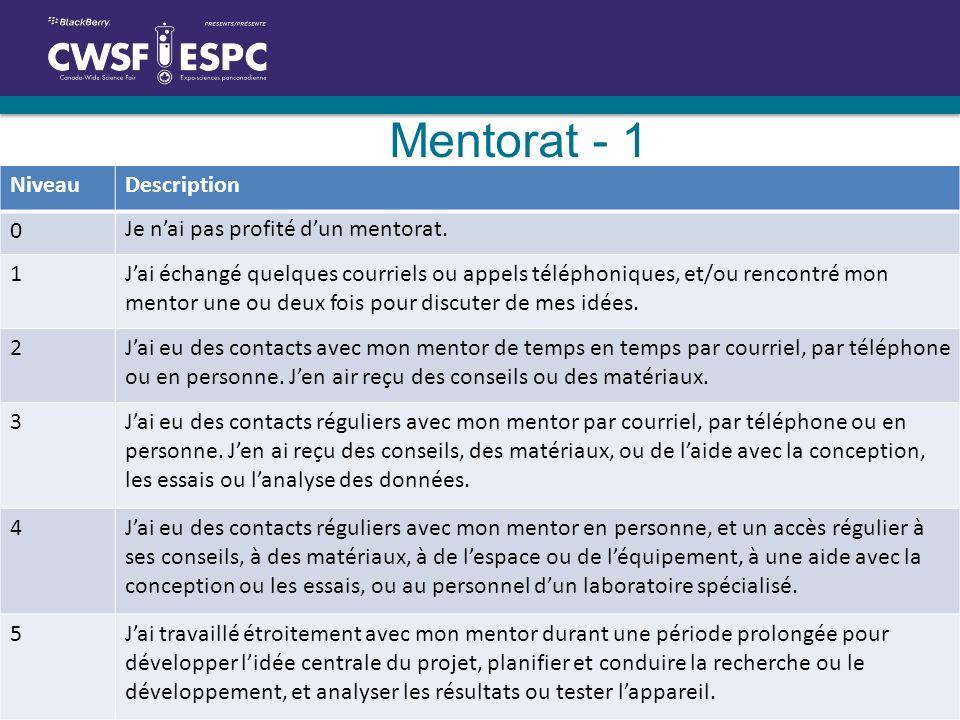 56 Mentorat - 1 NiveauDescription 0 Je nai pas profité dun mentorat.