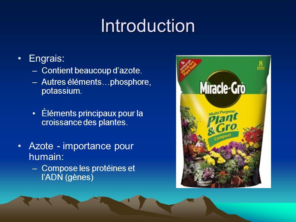 Introduction Engrais: –Contient beaucoup dazote. –Autres éléments…phosphore, potassium. Éléments principaux pour la croissance des plantes. Azote - im