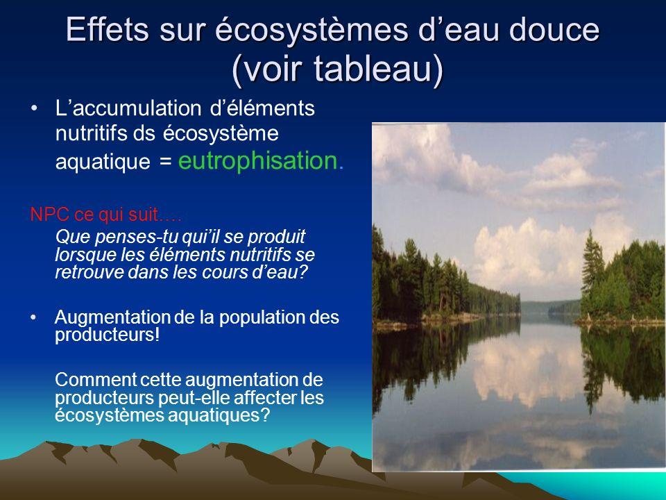 Effets sur écosystèmes deau douce (voir tableau) Laccumulation déléments nutritifs ds écosystème aquatique = eutrophisation. NPC ce qui suit…. Que pen