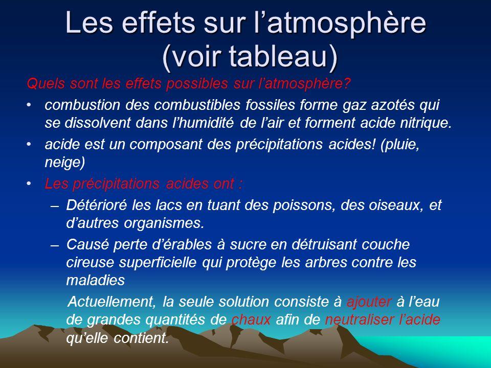 Les effets sur latmosphère (voir tableau) Quels sont les effets possibles sur latmosphère? combustion des combustibles fossiles forme gaz azotés qui s