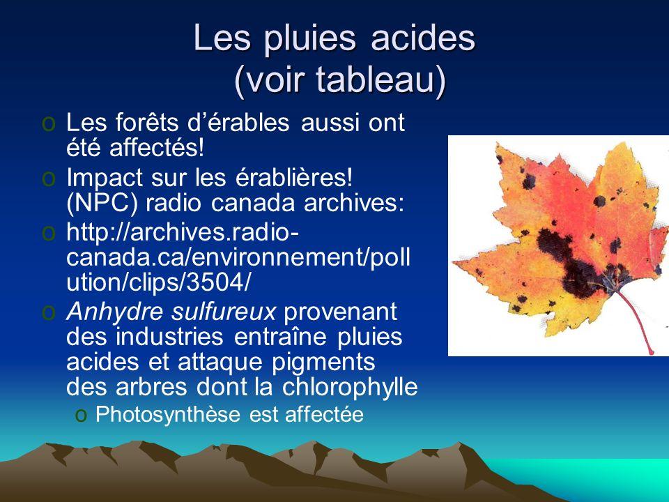Les pluies acides (voir tableau) o Les forêts dérables aussi ont été affectés! o Impact sur les érablières! (NPC) radio canada archives: o http://arch