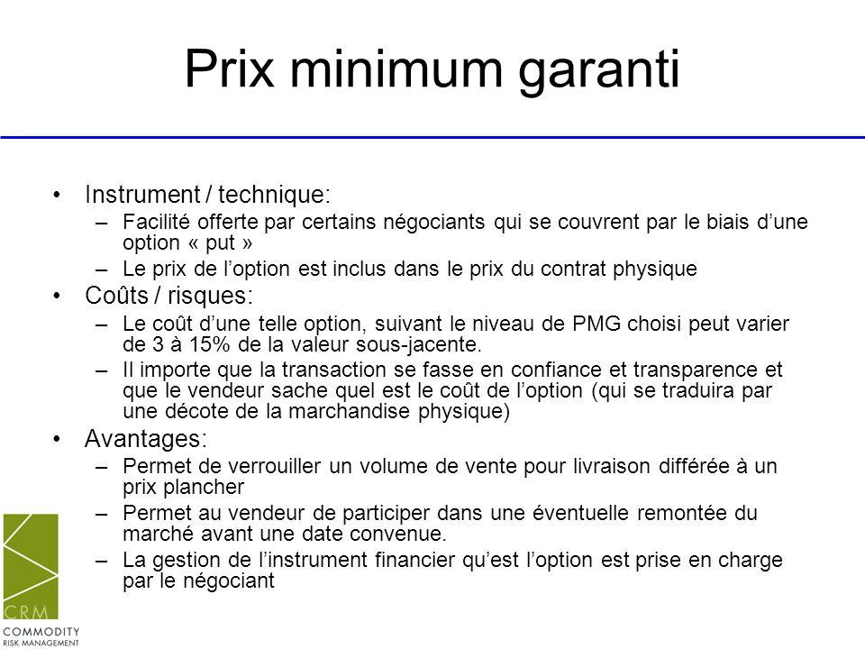 Prix minimum garanti Instrument / technique: –Facilité offerte par certains négociants qui se couvrent par le biais dune option « put » –Le prix de lo