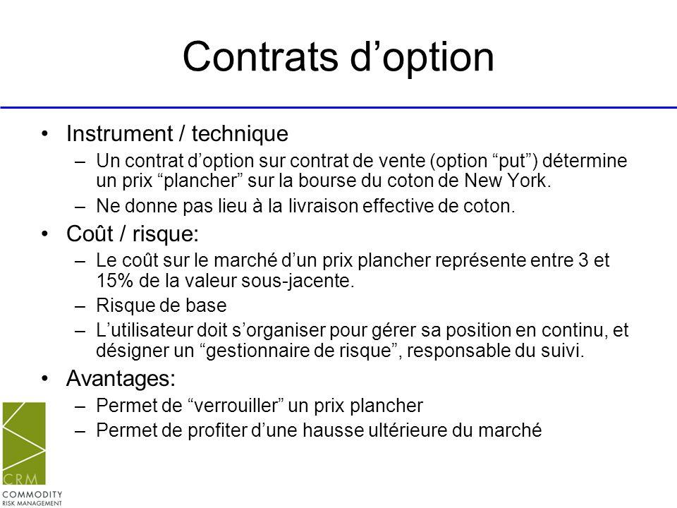 Contrats doption Instrument / technique –Un contrat doption sur contrat de vente (option put) détermine un prix plancher sur la bourse du coton de New