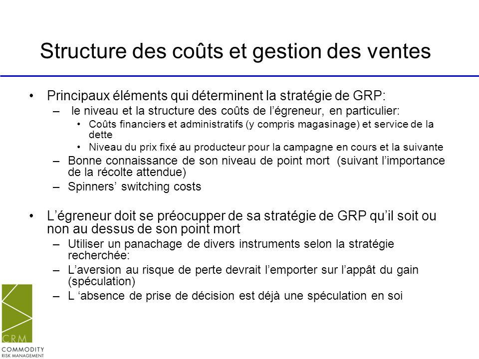 Structure des coûts et gestion des ventes Principaux éléments qui déterminent la stratégie de GRP: – le niveau et la structure des coûts de légreneur,