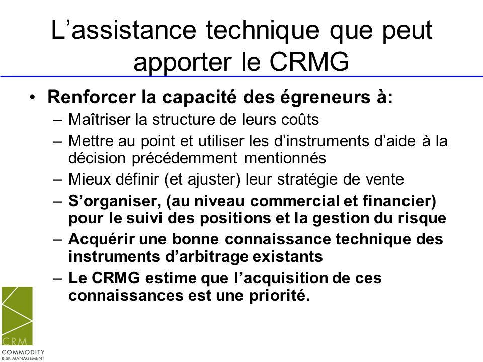 Lassistance technique que peut apporter le CRMG Renforcer la capacité des égreneurs à: –Maîtriser la structure de leurs coûts –Mettre au point et util