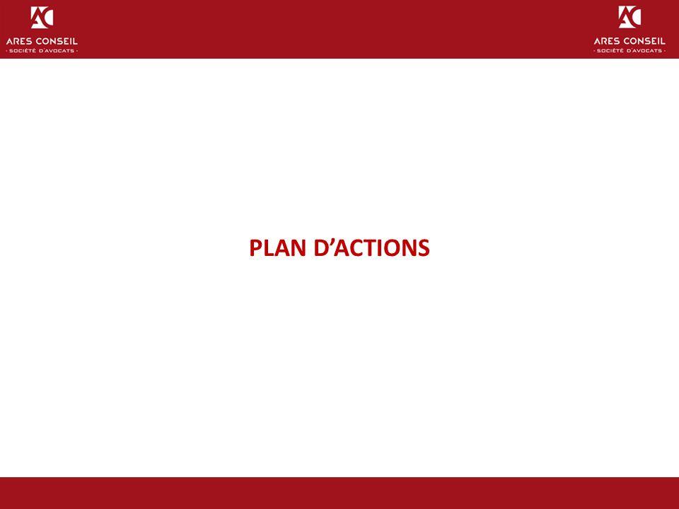 PLAN DACTIONS
