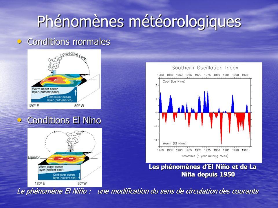 Phénomènes météorologiques Conditions normales Conditions normales Conditions El Nino Conditions El Nino Le phénomène El Niño : une modification du se