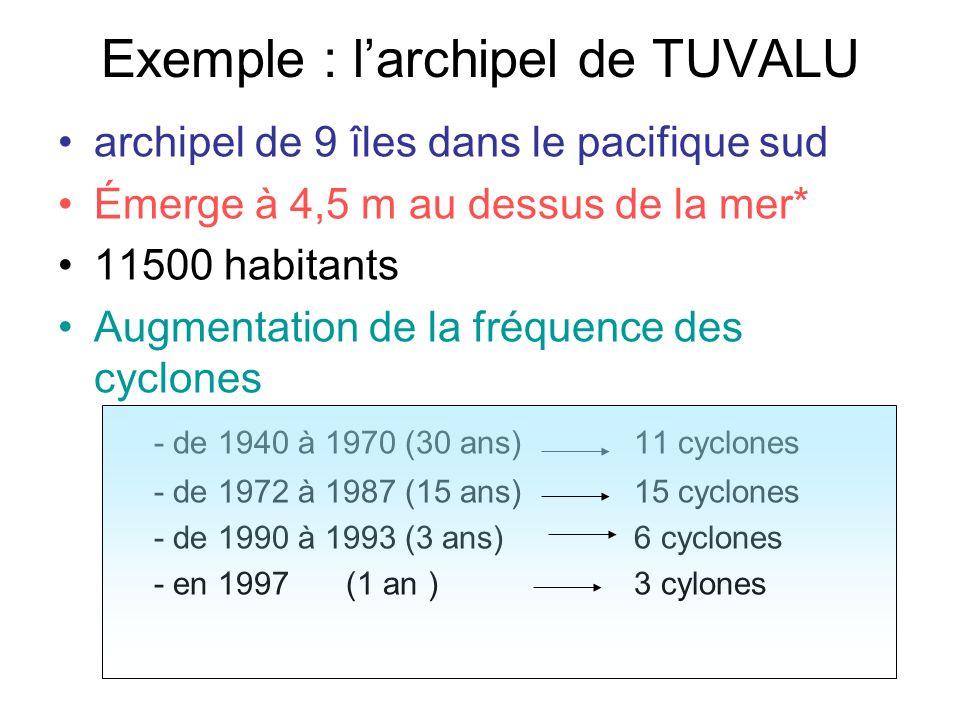 Exemple : larchipel de TUVALU archipel de 9 îles dans le pacifique sud Émerge à 4,5 m au dessus de la mer* 11500 habitants Augmentation de la fréquenc