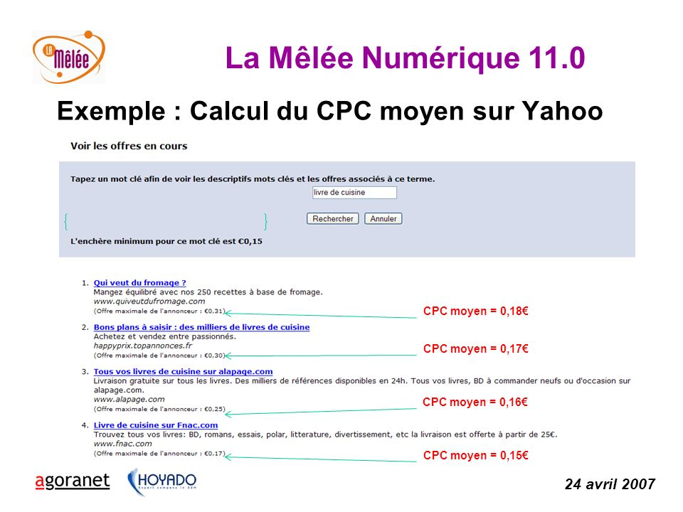La Mêlée Numérique 11.0 24 avril 2007 Exemple : Calcul du CPC moyen sur Yahoo CPC moyen = 0,16 CPC moyen = 0,15 CPC moyen = 0,17 CPC moyen = 0,18
