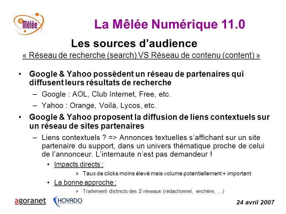 La Mêlée Numérique 11.0 24 avril 2007 Les sources daudience « Réseau de recherche (search) VS Réseau de contenu (content) » Google & Yahoo possèdent un réseau de partenaires qui diffusent leurs résultats de recherche –Google : AOL, Club Internet, Free, etc.