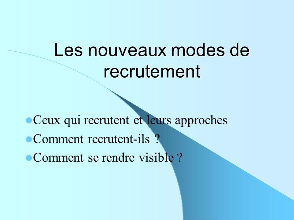 Les nouveaux modes de recrutement Ceux qui recrutent et leurs approches Comment recrutent-ils ? Comment se rendre visible ?