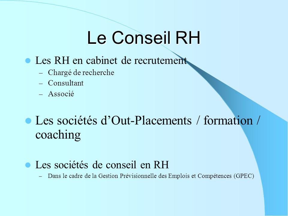 Le Conseil RH Les RH en cabinet de recrutement – Chargé de recherche – Consultant – Associé Les sociétés dOut-Placements / formation / coaching Les sociétés de conseil en RH – Dans le cadre de la Gestion Prévisionnelle des Emplois et Compétences (GPEC)