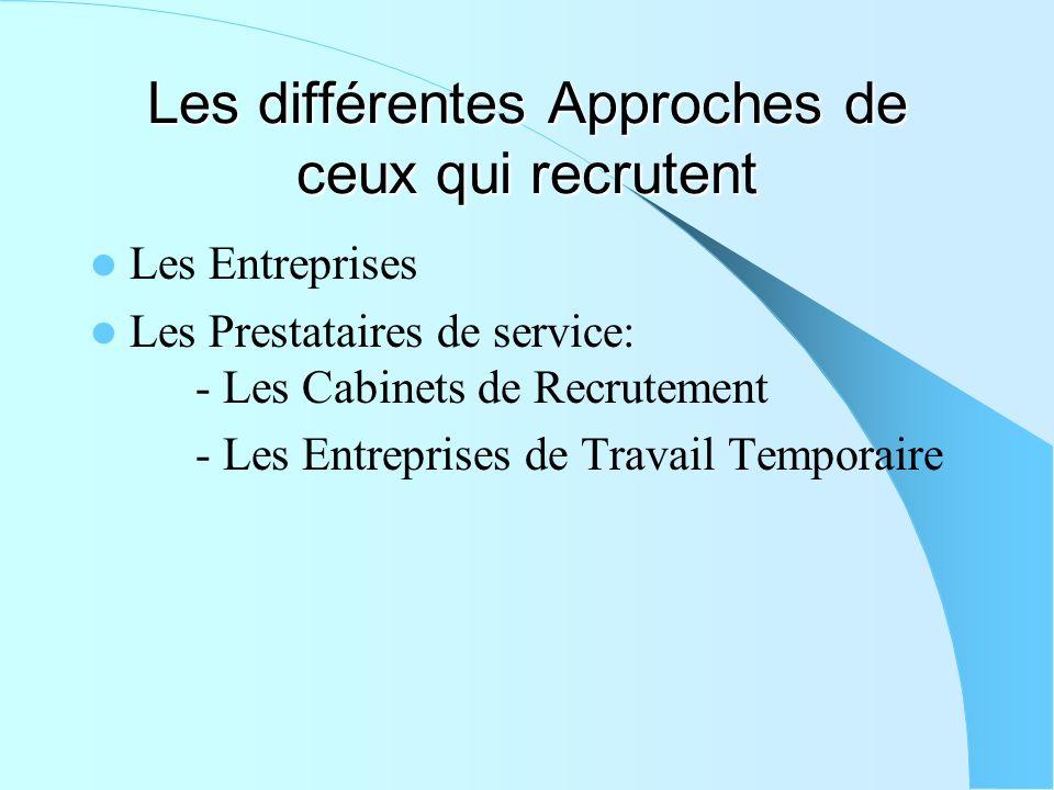 Les différentes Approches de ceux qui recrutent Les Entreprises Les Prestataires de service: - Les Cabinets de Recrutement - Les Entreprises de Travai