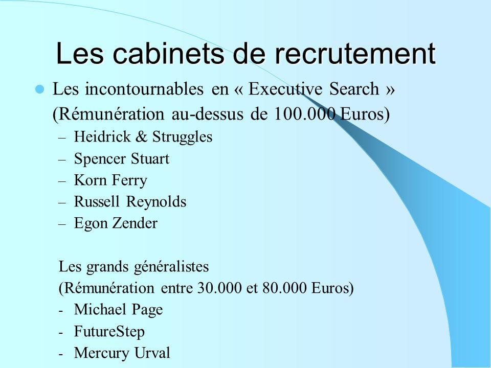 Les cabinets de recrutement Les incontournables en « Executive Search » (Rémunération au-dessus de 100.000 Euros) – Heidrick & Struggles – Spencer Stu