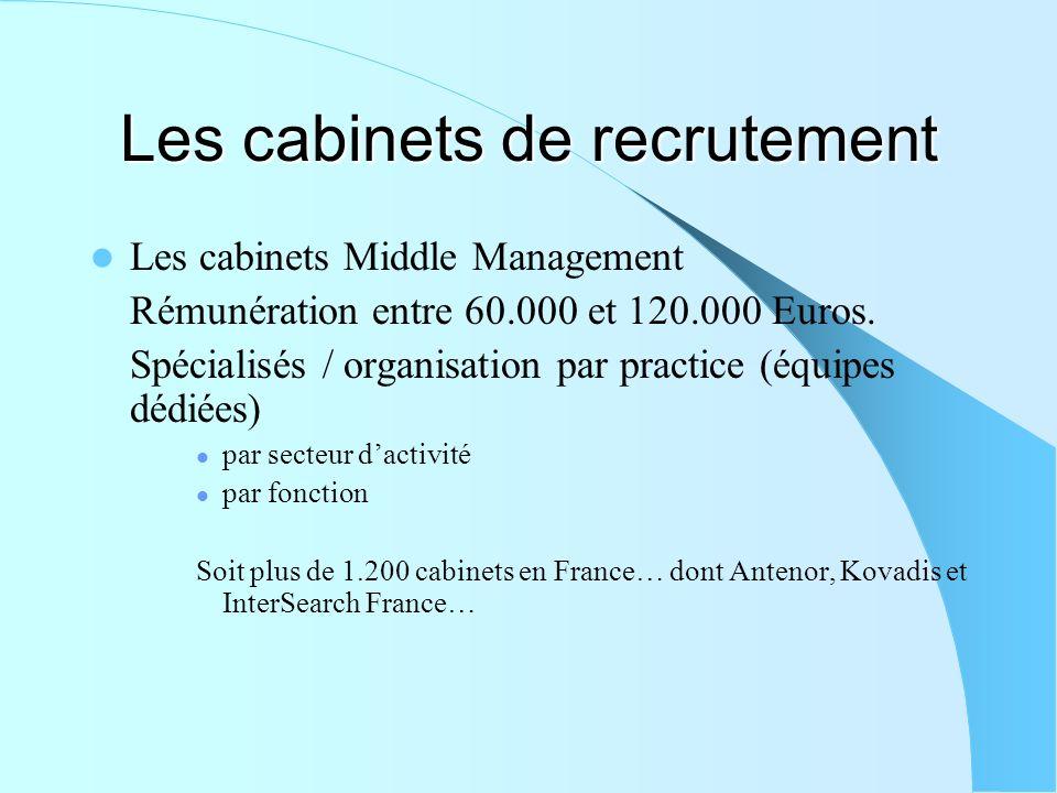 Les cabinets de recrutement Les cabinets Middle Management Rémunération entre 60.000 et 120.000 Euros. Spécialisés / organisation par practice (équipe