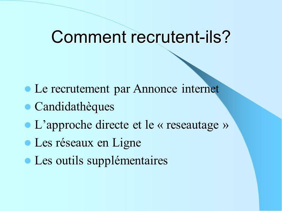 Comment recrutent-ils? Le recrutement par Annonce internet Candidathèques Lapproche directe et le « reseautage » Les réseaux en Ligne Les outils suppl