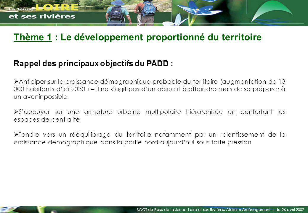 SCOT du Pays de la Jeune Loire et ses Rivières, Atelier « Aménagement » du 26 avril 2007 Rappel des chiffres clés : Les projections de lINSEE prévoient une augmentation de 13 000 habitants environ soit un taux de croissance moyen de 0,6 environ pour cette période.