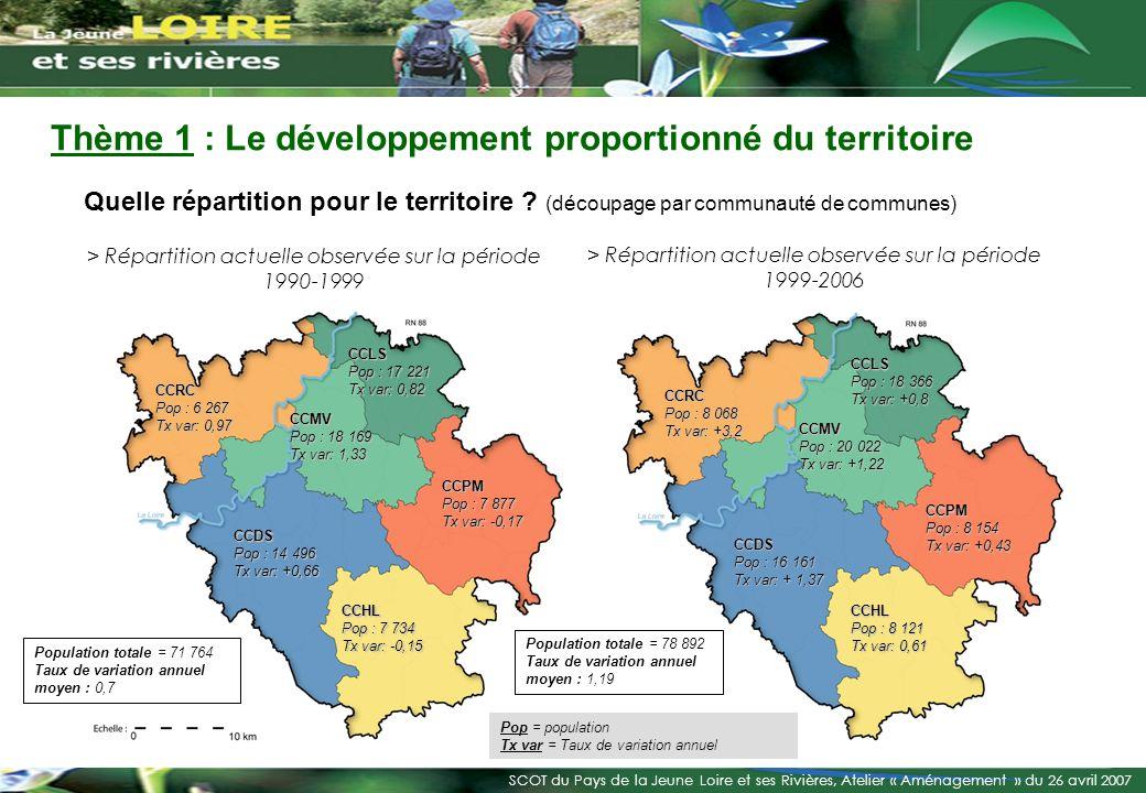 SCOT du Pays de la Jeune Loire et ses Rivières, Atelier « Aménagement » du 26 avril 2007 Quelle répartition pour le territoire .