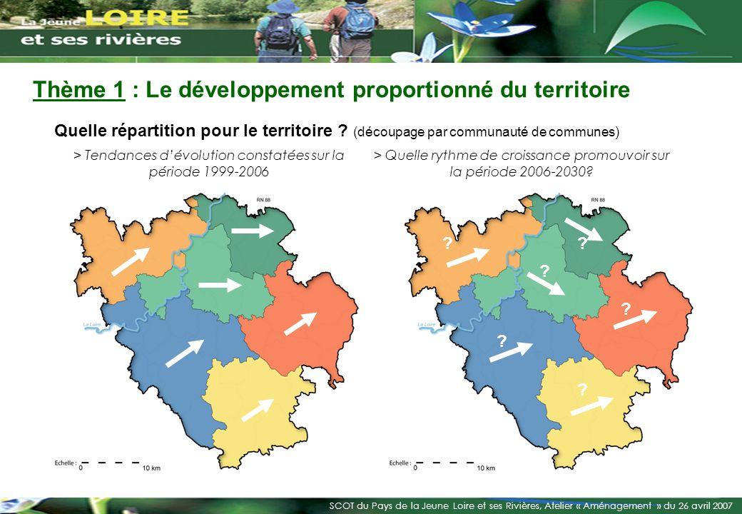 SCOT du Pays de la Jeune Loire et ses Rivières, Atelier « Aménagement » du 26 avril 2007 La répartition de la croissance peut également être adaptée au regard des différents types de commune définie en fonction de leur niveau dattractivité.