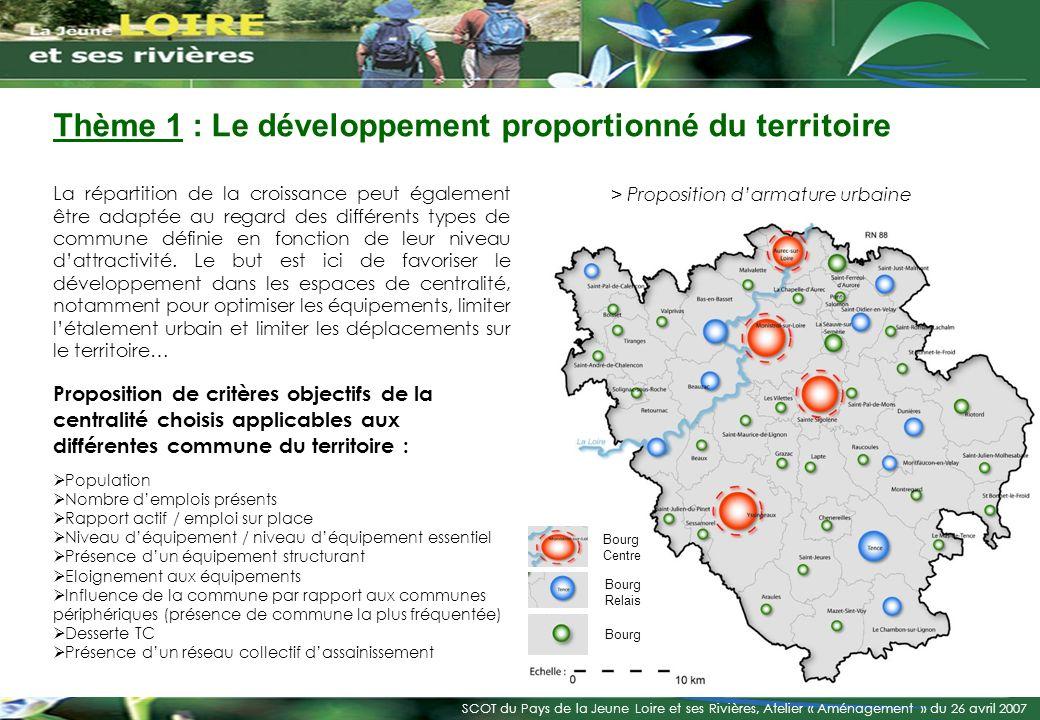 SCOT du Pays de la Jeune Loire et ses Rivières, Atelier « Aménagement » du 26 avril 2007 La croissance de la population se trouve aujourdhui proportionnellement plus importante dans les villages.