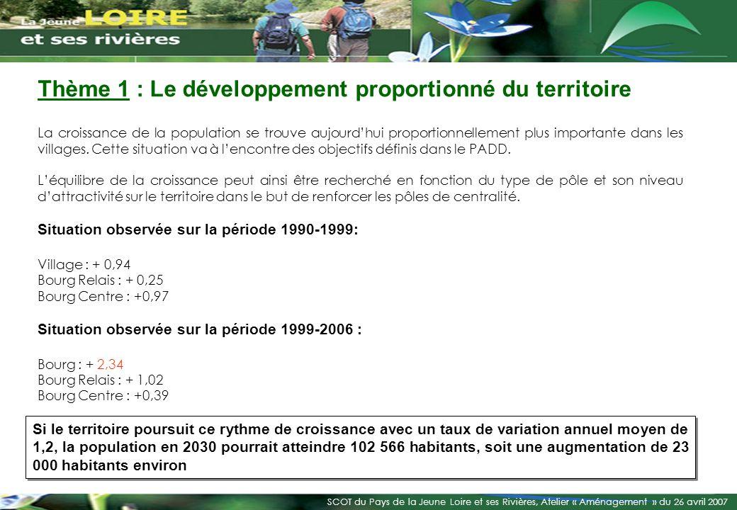 SCOT du Pays de la Jeune Loire et ses Rivières, Atelier « Aménagement » du 26 avril 2007 Quel rythme de croissance pour les deux prochaines décennies .